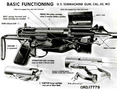 Basic Function M3 SMG Illustration - M3 submachine gun - Wikipedia, the free encyclopedia