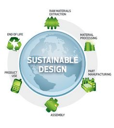 SolidWorks Sustainability :: Life Cycle Assessment