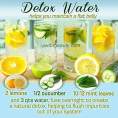 Detox water,healthy drinks,tips