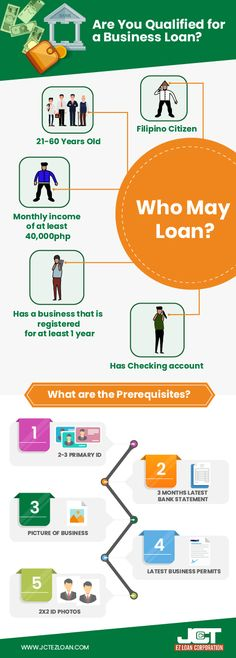 A Quick Guide to Getting a Business Loan with JCT EZ Loan Corporation - JCT EZ Loan | Easy & Fast Online Lending Philippines