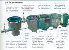 filtration.htm