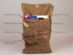 canvas duffle backpack - Google Search