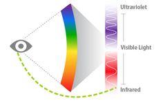 Удивительное открытие: люди могут видеть инфракрасный свет