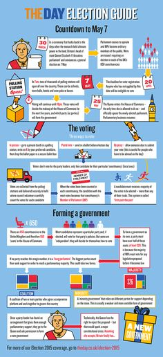Classroom Voting Ideas ~ Instant display teaching resources free and low cost