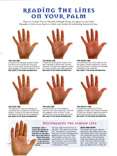 Reading the lines on your palm