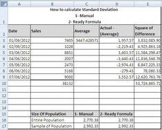 Estimate standard deviation with excels stdev function standard use of standard deviation in business how to calculate standard deviation using microsoft excel ccuart Images