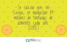 Se calcula que, en Europa, se | Piktochart Infographic Editor