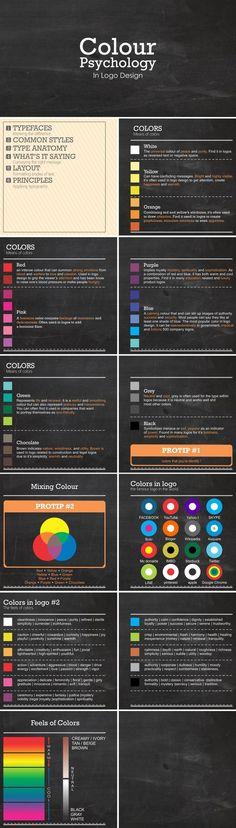Color Psychology in logo design: