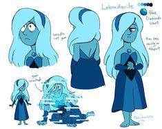 Labradorite by BlueOrca2000.deviantart.com on @DeviantArt