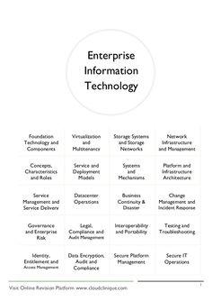 Enterprise IT Training Programme
