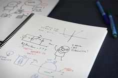 With the Wipebook ($25 and up), you get all the advantages of a whiteboard with all the portability of a standard notebook, making it the pe...