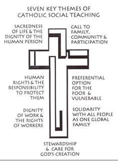 catholic social justice teachings - Google Search