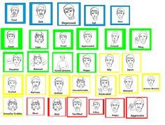 Zones of Regulation for smartboard
