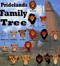 The Lion King Family Tree - LoL Champ : LoL Champ#