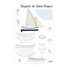 Tarquier de Saint-Tropez, Plan de modélisme