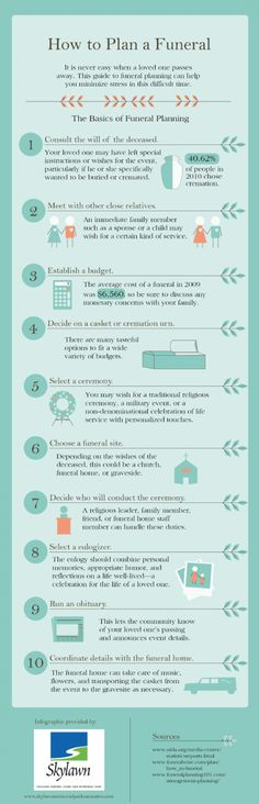 How to Plan a Funeral Infographic (just in case I may need this. You never know.)