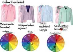 Colour contrast: for medium colour contrast, wear analogous combinations (= adjacent colours) or two colours that form 2 parts of a triangle (2/3 triadic)