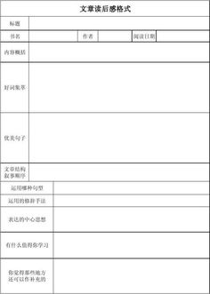 Image result for 读书笔记格式 Teaching Materials, Math Equations, Image