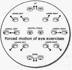 Exerciții ale metodei Bates de întărire a ochilor