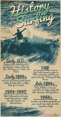 The History of Surfing! Vintage Old Photos from Famous Photographers from Around The World, Landscape Photography, Still Life Photography, and Nature Photography are among the Types of Photography,History of Photography History Of Photography, Types Of Photography, Still Life Photography, Landscape Photography, Nature Photography, Kitesurfing, Kauai, Woodstock, Surf Mar