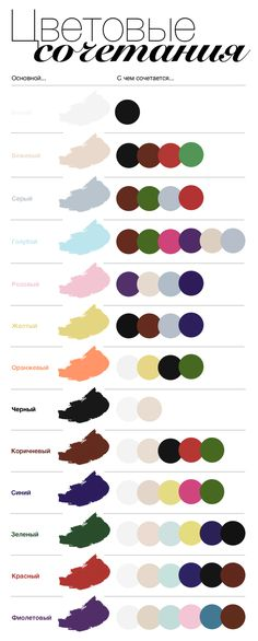 Colour matching guide: principal colour + complementary colours