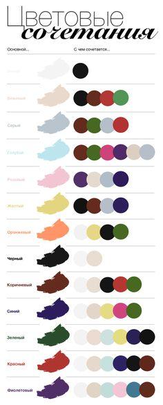 Инфографика: сочетаемость цветов в гардеробе. Шпаргалка для тех из нас, кто захочет безошибочно определить, подойдет ли этот розовый шарфик моей зеленой блузке? Смотреть инфографику полностью - http://www.yapokupayu.ru/blogs/post/infografika-sochetaemost-tsvetov-v-garderobe