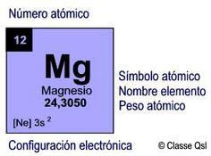 Magnesio, elemento quimico