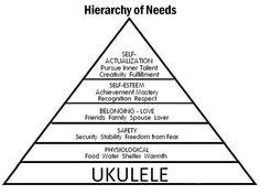 Ukulele Hierarchy of Needs