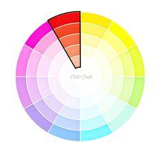 Art-thérapie - Choix de couleurs monochromatiques - Crik+Crak