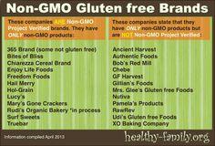 GMO free gluten free