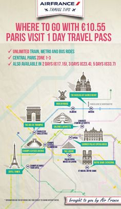#Paris travel tips