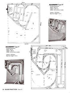 Afbeeldingsresultaat voor single driver horn speaker plans