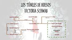 Victoria, Books, Urban Legends, Book Series, Reading, Libros, Book, Book Illustrations, Libri