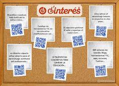 CocinandoClases: #d'interés: un espacio para la curación de contenidos dentro de la sala de profesores...