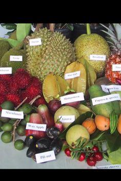 Tropical fruit native to #El Salvador