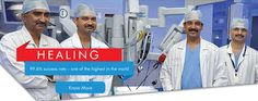 Best Cardiac Hospital in Mumbai, India | Best Heart hospital in India
