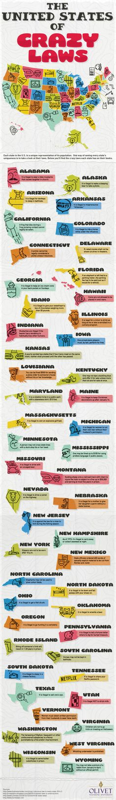 Infographic: Here are the weirdest laws on the books in every US state - Matador Network