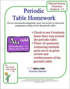 Periodic Table Homework