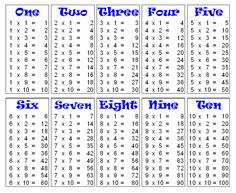 Maths Tables From 1 To 20 Pdf