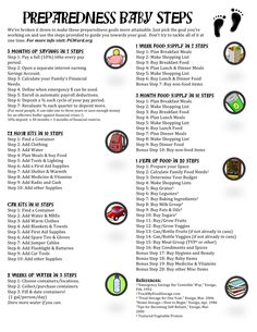 Preparedness Baby Steps   http://pgward.org/ep/wp-content/uploads/2009/01/preparednessbabysteps.jpg