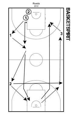 Basketball 5 Second Rule Basketball Bracket, Basketball Scoreboard, Basketball Floor, Basketball Plays, Basketball Is Life, Basketball Leagues, Basketball Coach, Basketball Legends, Basketball Uniforms