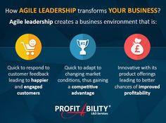 How can #AgileLeadership transform your #business? #leadership #ProfitAbility #Infographic #ProfitAbilityInfographics