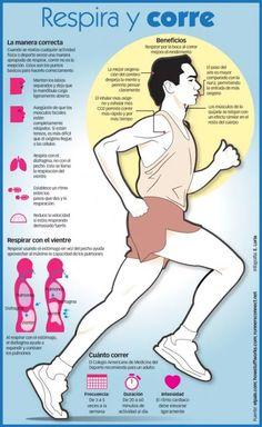 Cómo respirar al correr y sus beneficios