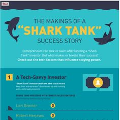 Majority of Shark Tank Contestants Use WordPress and WooCommerce. Web Design Blog by Valorous Circle