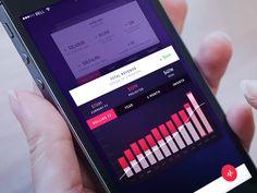 Dashboard/Analytics Page Inspiration — Muzli -Design Inspiration