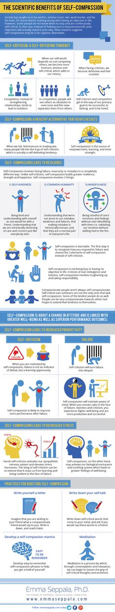 The Scientific Benefits of Self-Compassion -INFOGRAPHIC