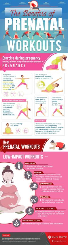 The Benefits of Prenatal Workouts #pregnancy&prenatalworkouts&exercises #pregnancyexercise #NaturalPregnancyBenefits