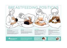 Breastfeeding Positions Poster