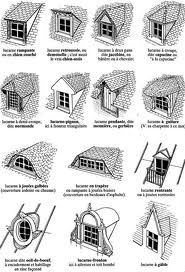 Roof window roof window roofRoof window roof window Warm Tips: Roofing Architecture Detail metal slate roofing.Roofing Humor Meme Warm Tips: Roofing Architecture Detail metal slate roofing. Dormer Roof, Dormer Windows, Shed Dormer, House Windows, House Roof, Roof Design, House Design, French Style Homes, Architecture Details