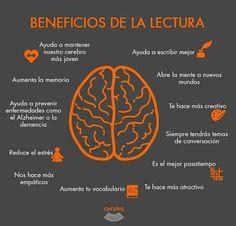 Beneficios de la lectura.